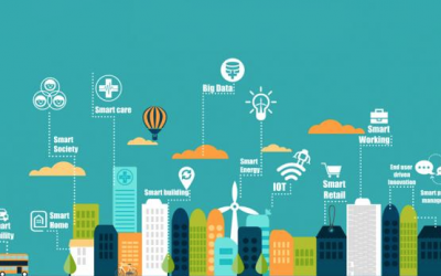 POST se renforce dans l'IoT, Cumulocity en back-end
